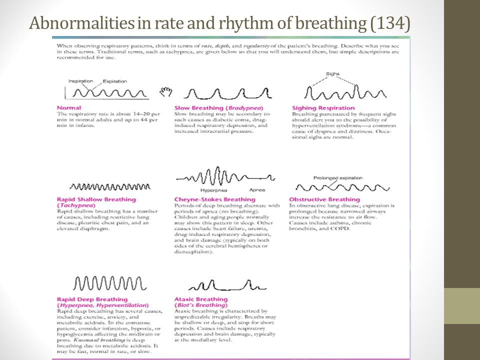 Abnormalities in rate and rhythm of breathing (134)