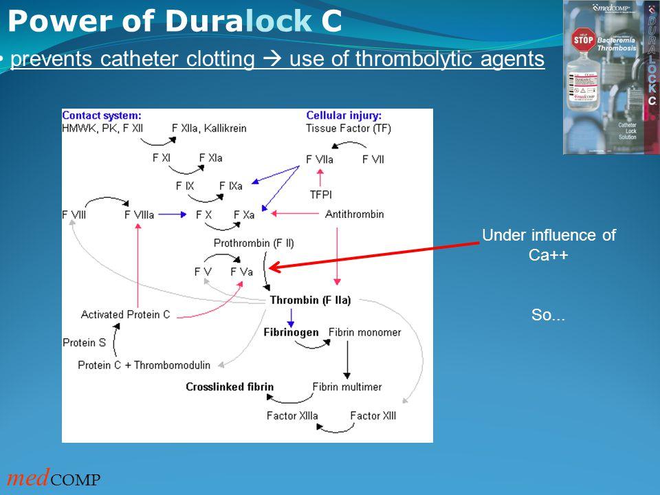 Power of Duralock C medCOMP