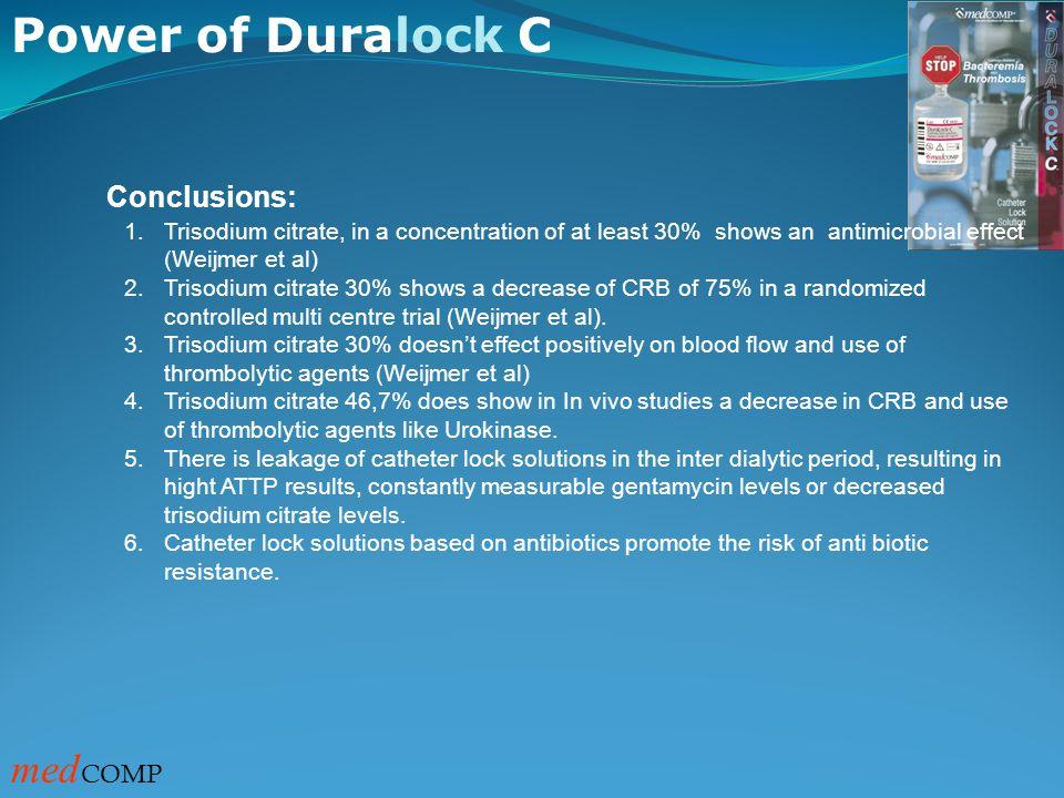 Power of Duralock C medCOMP Conclusions: