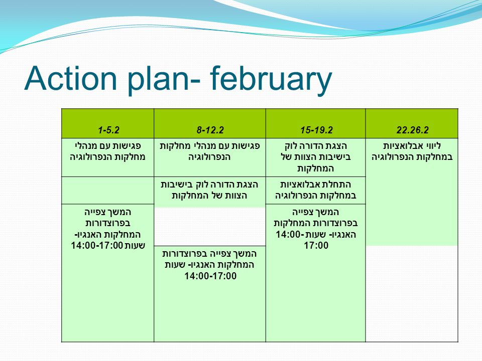 Action plan- february 22.26.2 15-19.2 8-12.2 1-5.2