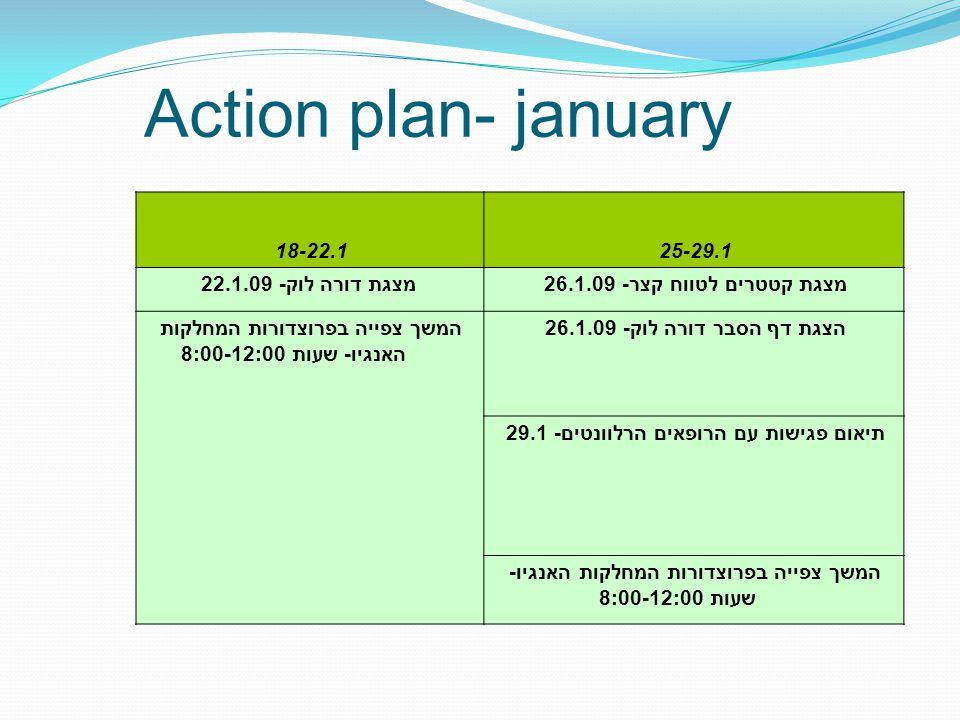 Action plan- january 25-29.1 .118-22 מצגת קטטרים לטווח קצר- 26.1.09
