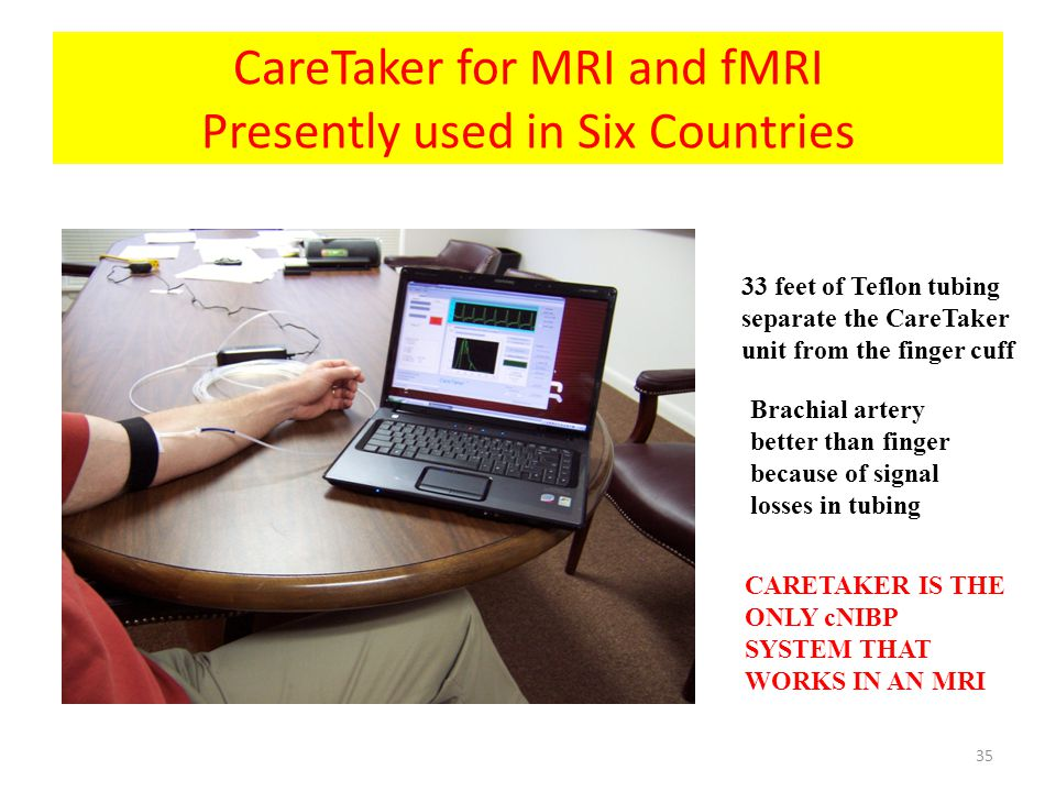 CareTaker for MRI and fMRI Presently used in Six Countries