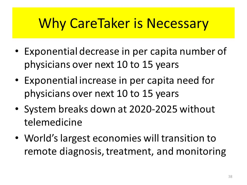 Why CareTaker is Necessary