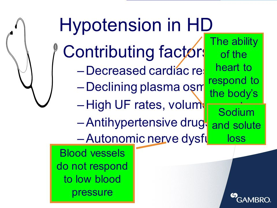 Hypotension in HD Contributing factors : Decreased cardiac reserve