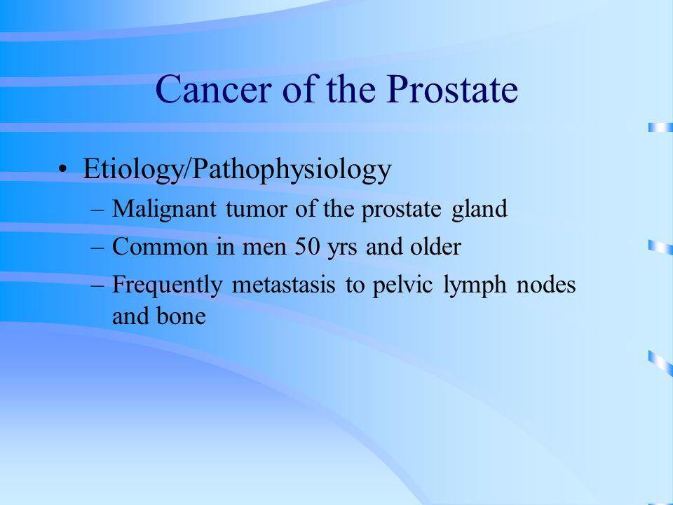 Cancer of the Prostate Etiology/Pathophysiology