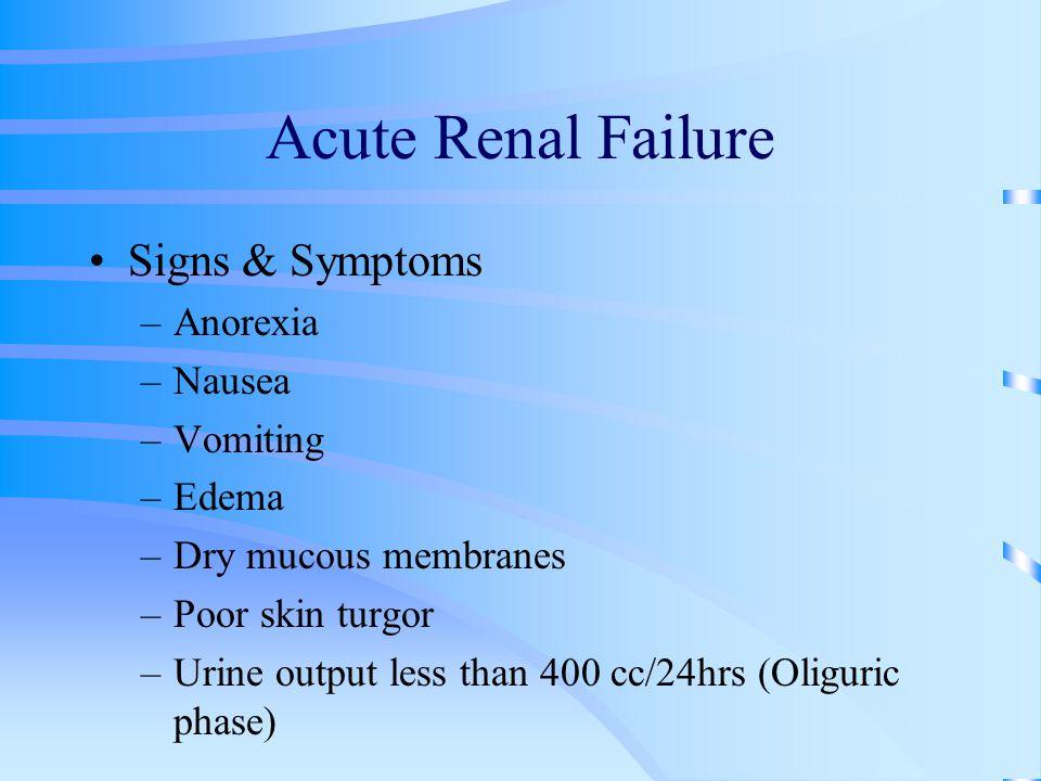 Acute Renal Failure Signs & Symptoms Anorexia Nausea Vomiting Edema