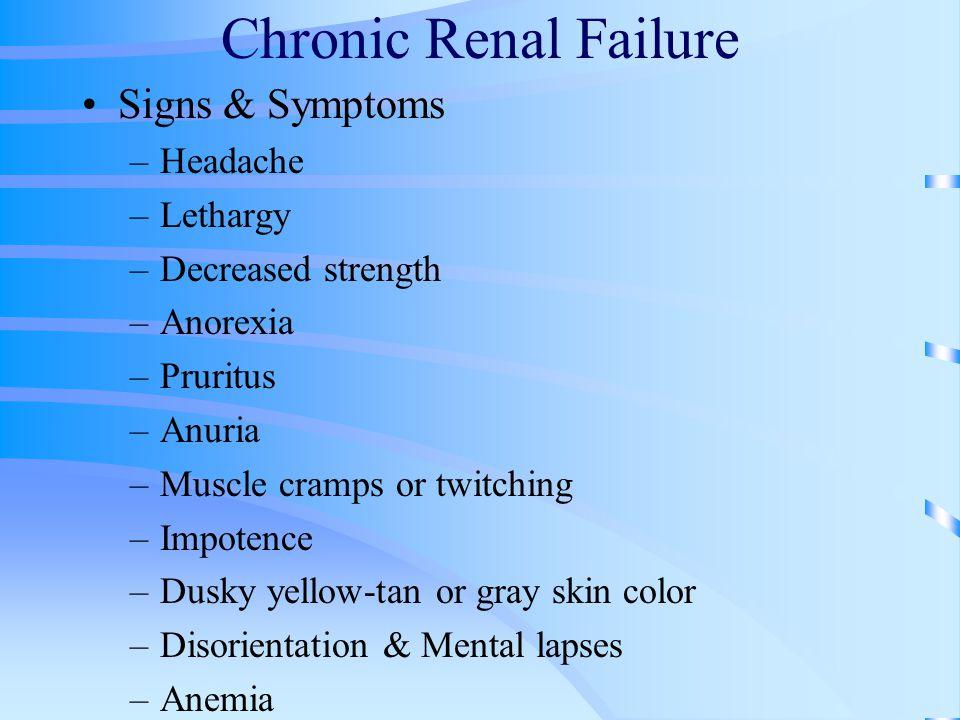 Chronic Renal Failure Signs & Symptoms Headache Lethargy