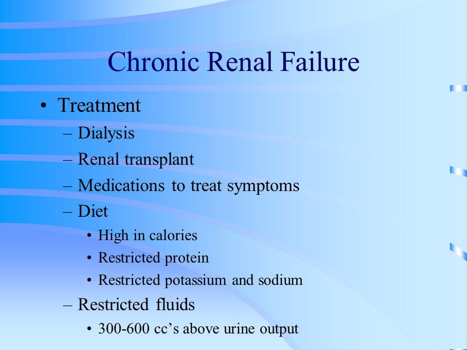 Chronic Renal Failure Treatment Dialysis Renal transplant