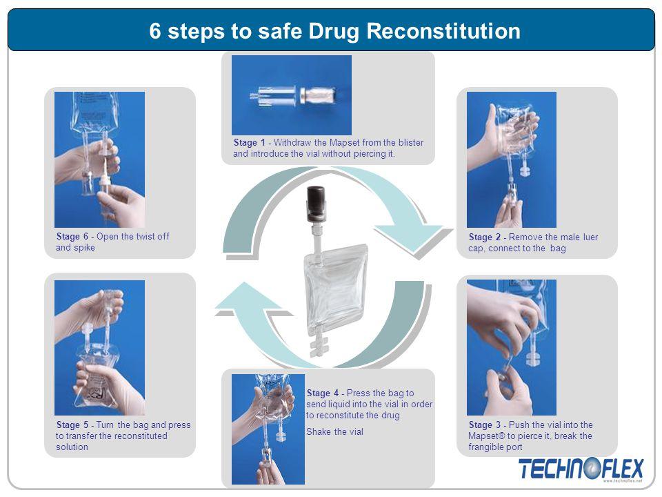 6 steps to safe Drug Reconstitution
