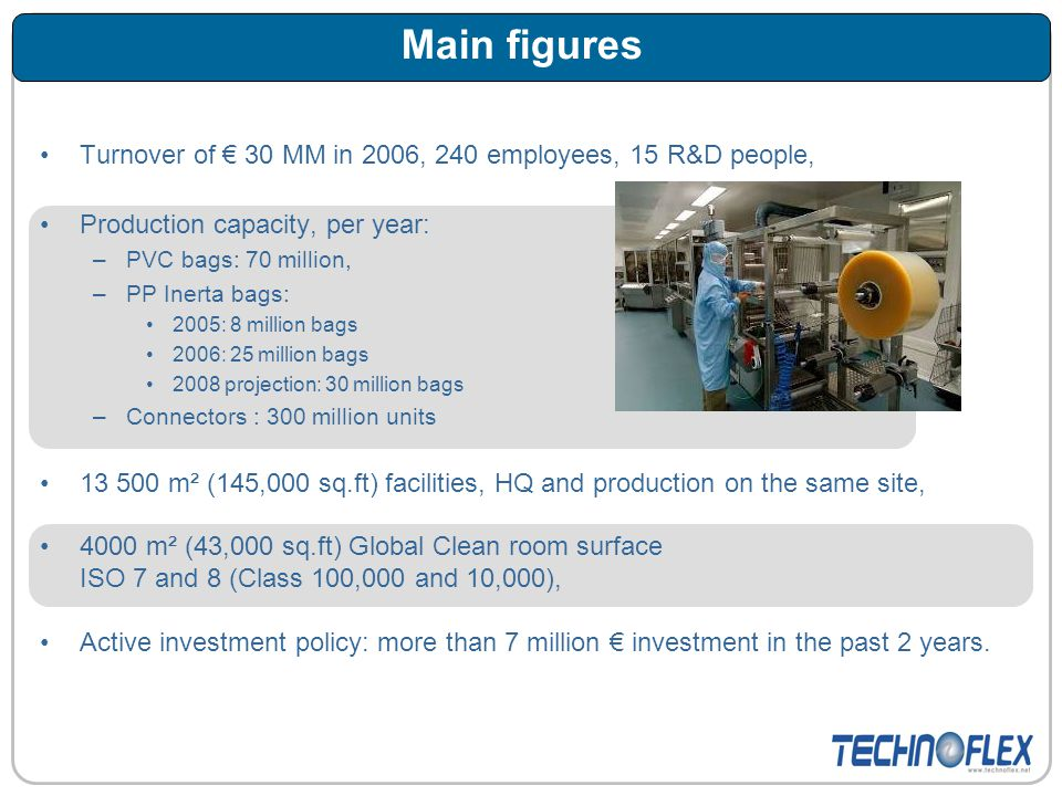Main figures Turnover of € 30 MM in 2006, 240 employees, 15 R&D people, Production capacity, per year: