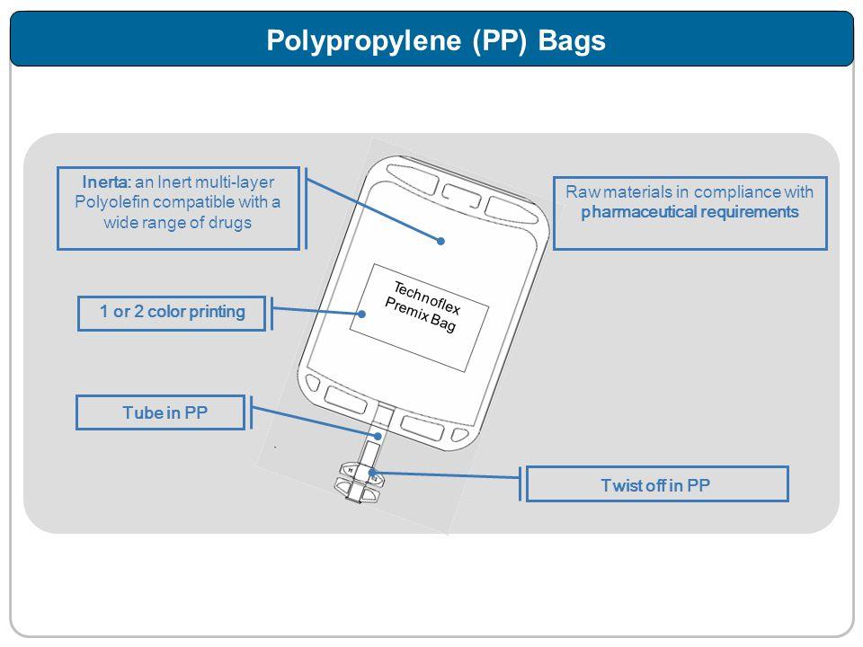 Polypropylene (PP) Bags
