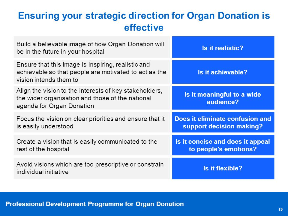 Ensuring your strategic direction for Organ Donation is effective