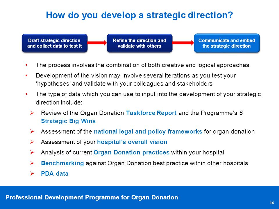 How do you develop a strategic direction