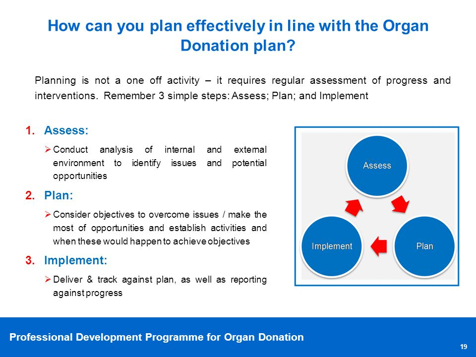 How can you plan effectively in line with the Organ Donation plan
