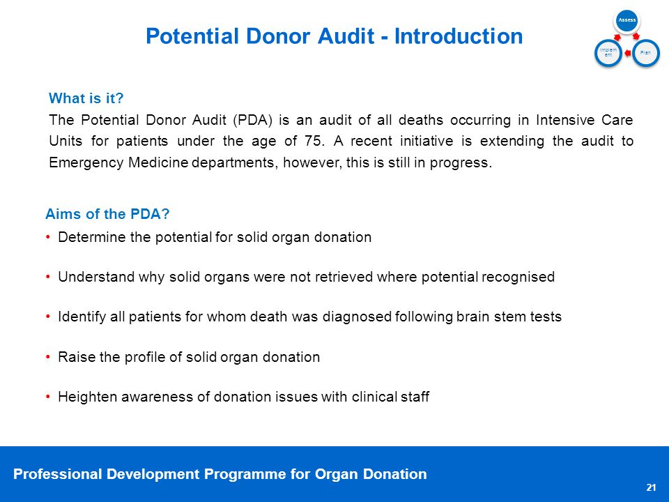 Potential Donor Audit - Introduction
