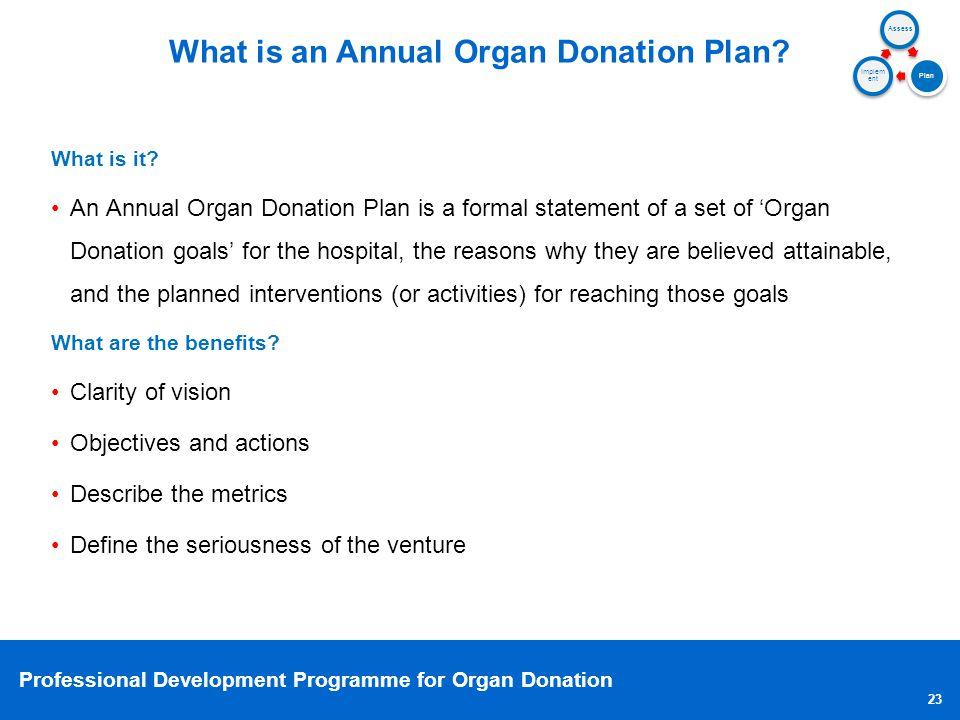 What is an Annual Organ Donation Plan