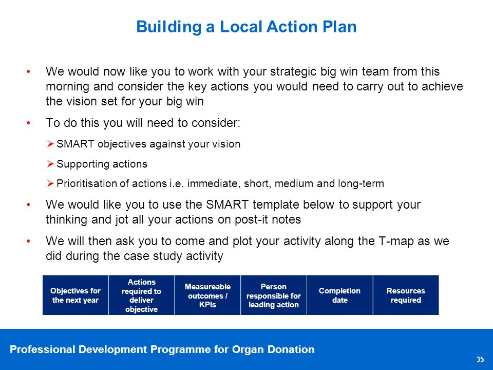 Building a Local Action Plan