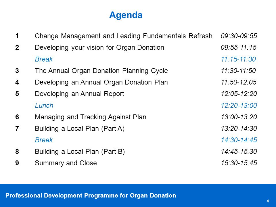 Agenda 1 Change Management and Leading Fundamentals Refresh