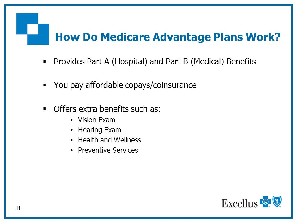 How Do Medicare Advantage Plans Work
