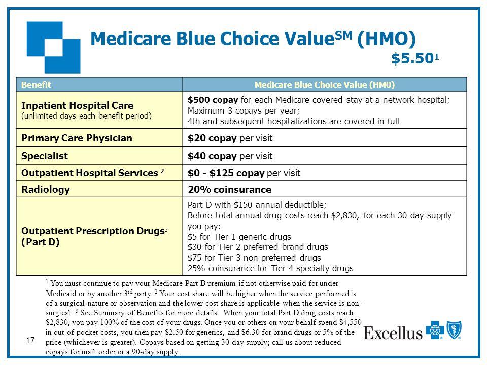 Medicare Blue Choice ValueSM (HMO) $5.501