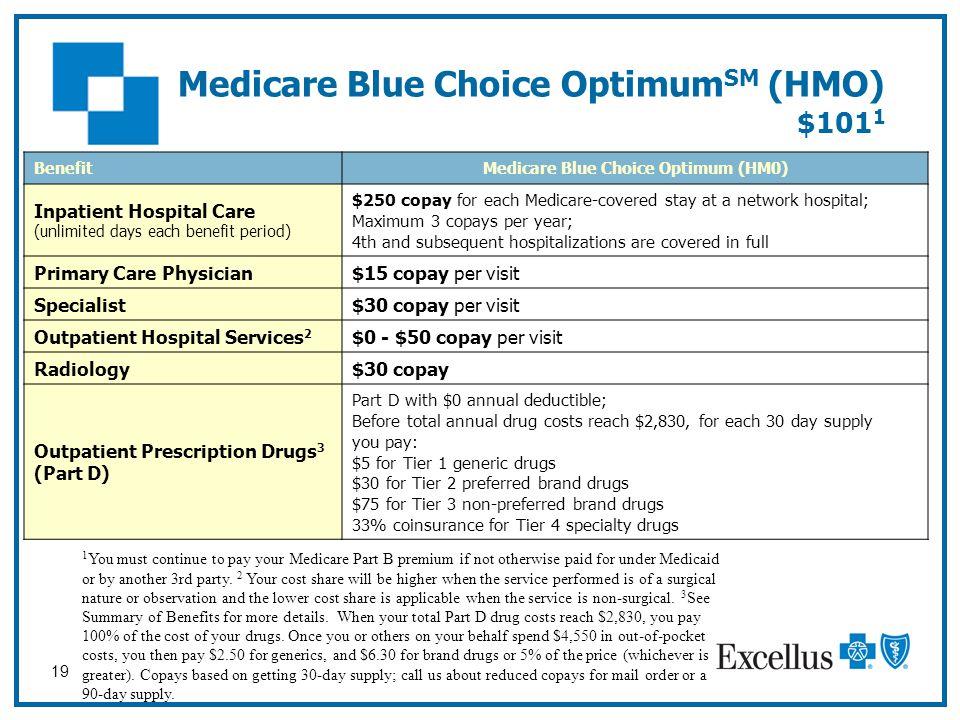 Medicare Blue Choice OptimumSM (HMO) $1011