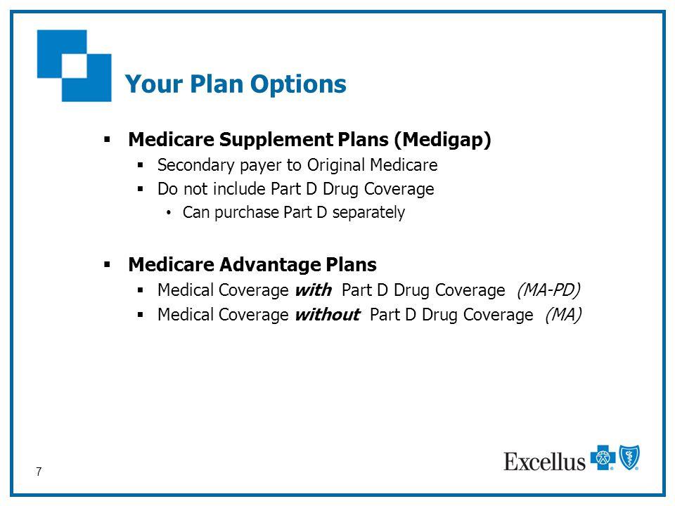Your Plan Options Medicare Supplement Plans (Medigap)