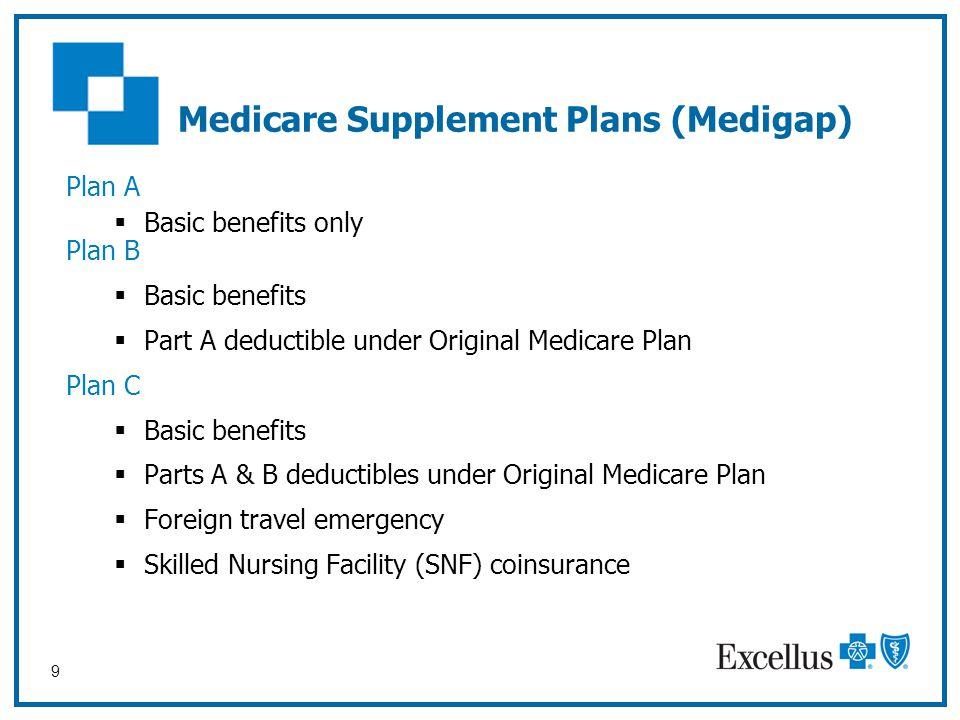 Medicare Supplement Plans (Medigap)