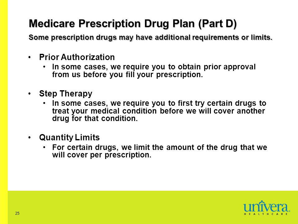 Medicare Prescription Drug Plan (Part D) Some prescription drugs may have additional requirements or limits.