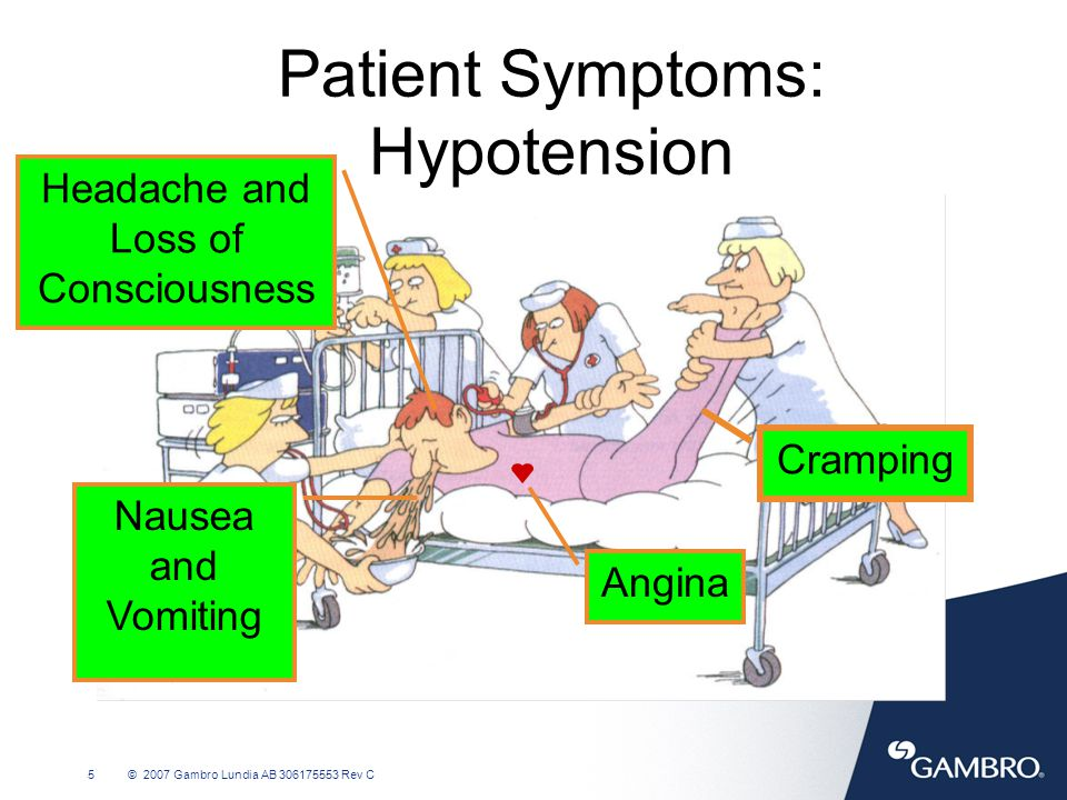 Patient Symptoms: Hypotension Headache and Loss of Consciousness
