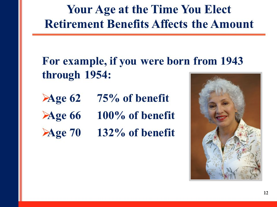 Your Age at the Time You Elect Retirement Benefits Affects the Amount