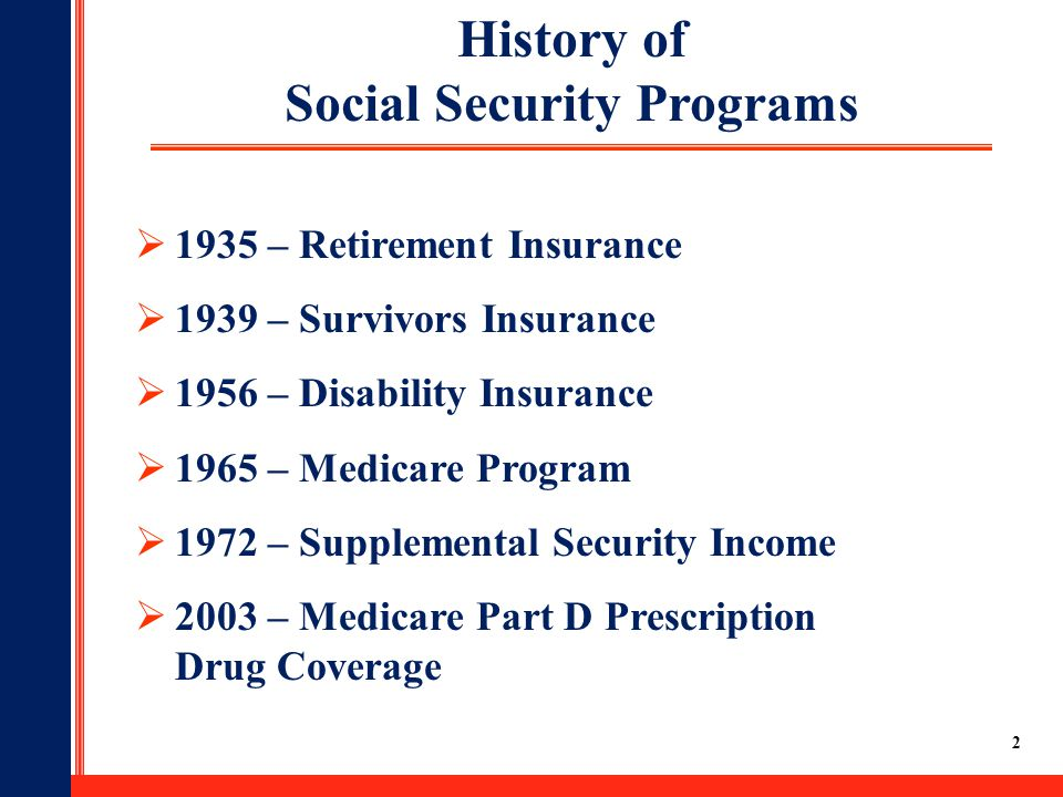 History of Social Security Programs
