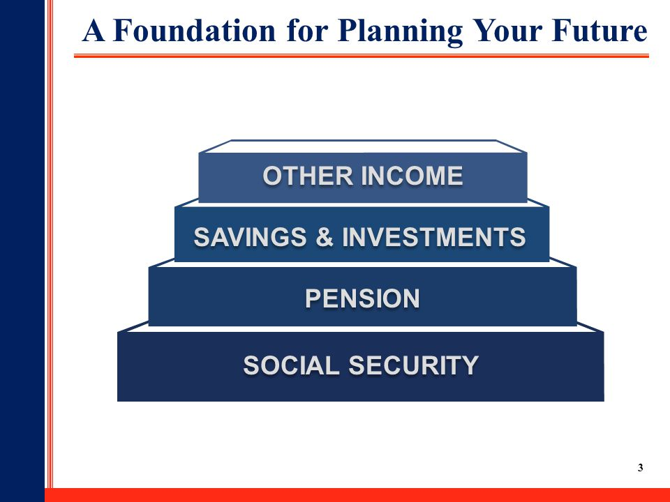 A Foundation for Planning Your Future