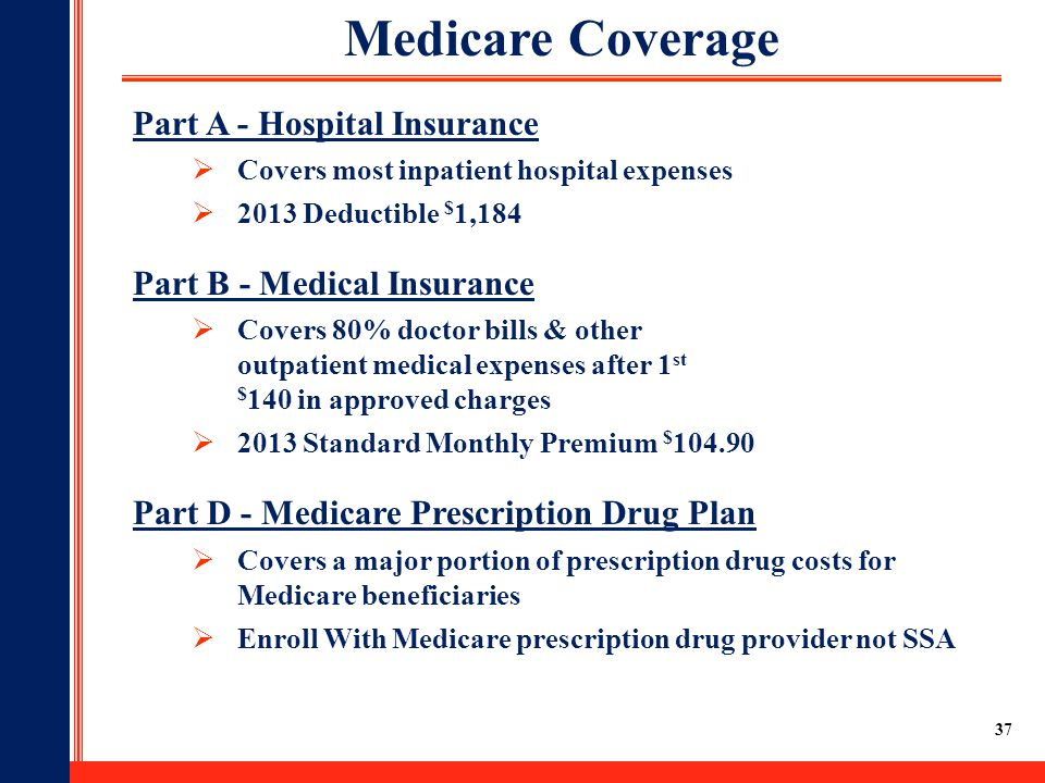 Medicare Coverage Part A - Hospital Insurance