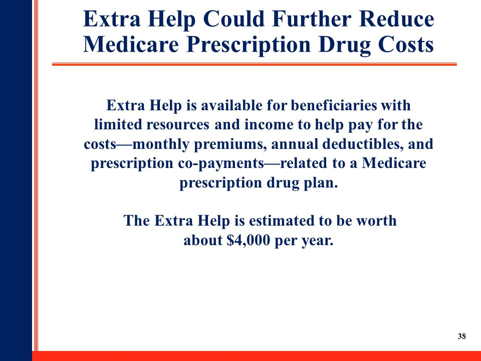 Extra Help Could Further Reduce Medicare Prescription Drug Costs