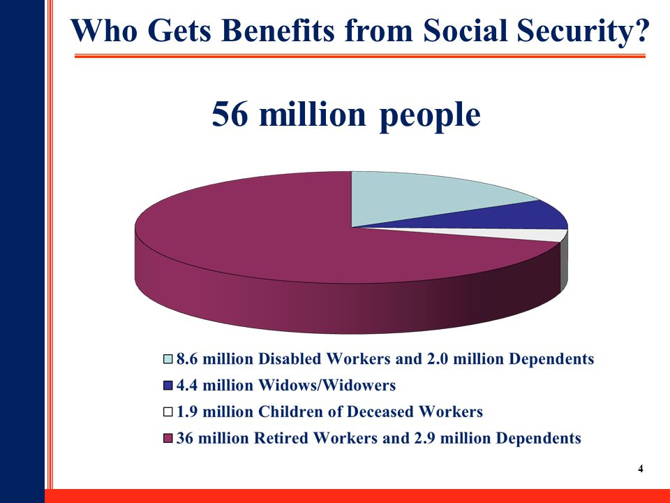 Who Gets Benefits from Social Security