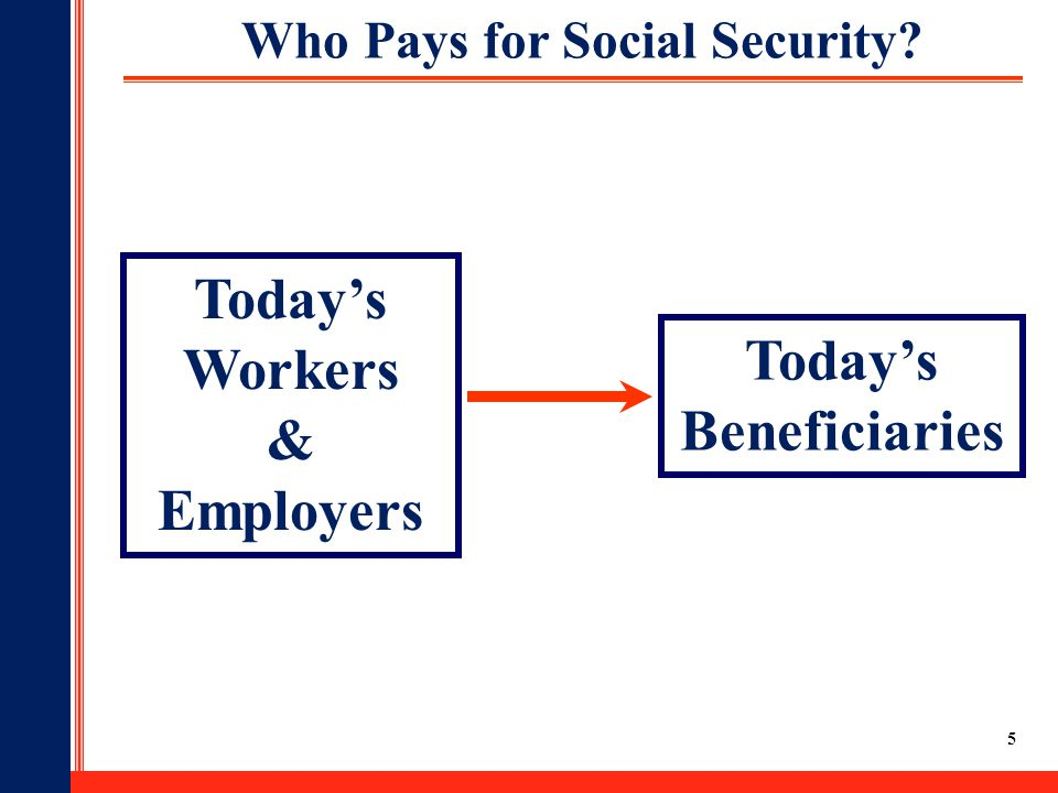 Who Pays for Social Security