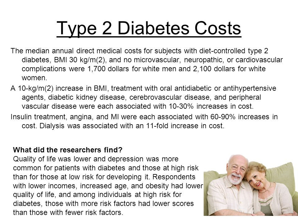 Type 2 Diabetes Costs