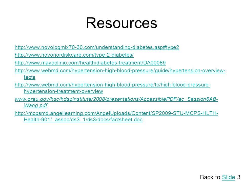 Resources Back to Slide 3