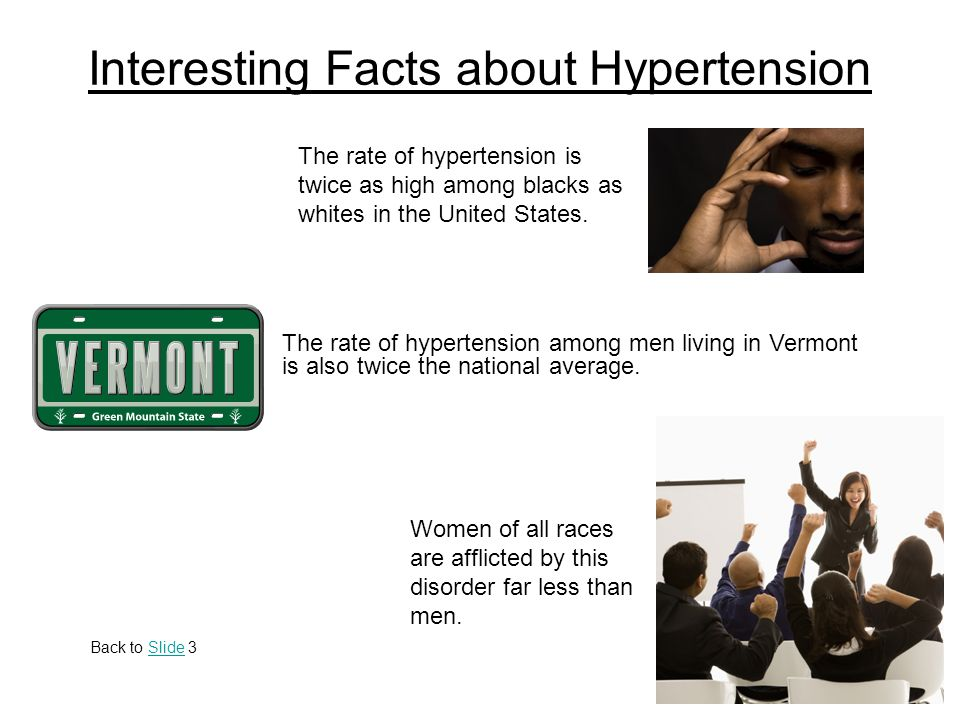 Interesting Facts about Hypertension