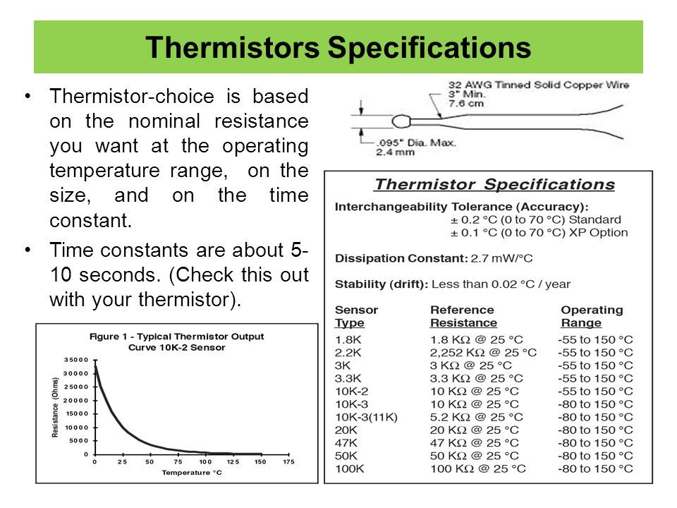 Thermistors Specifications
