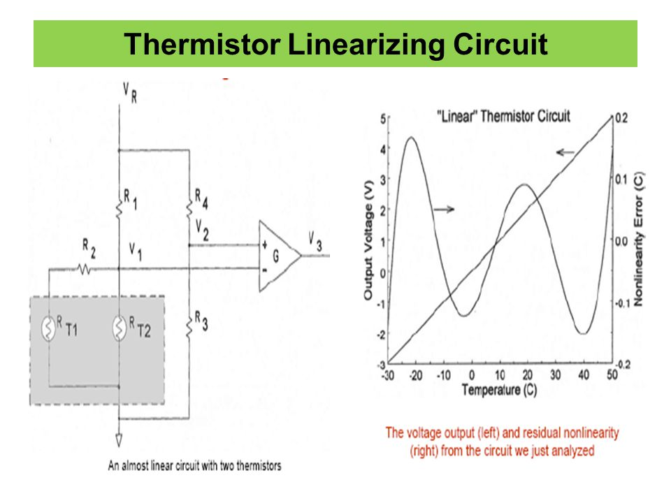 Thermistor Linearizing Circuit
