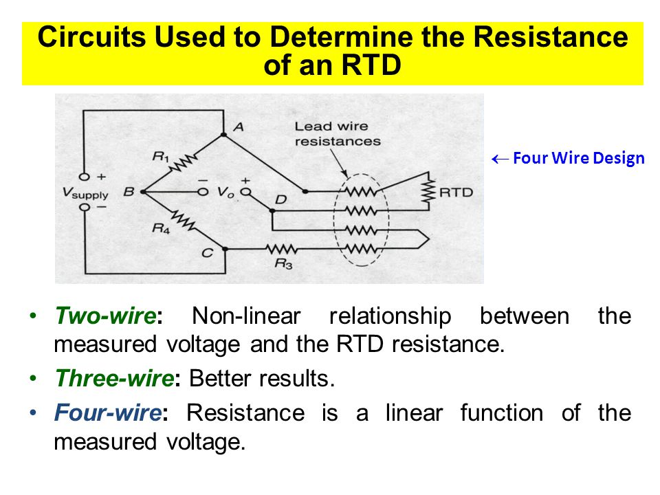 Circuits Used to Determine the Resistance of an RTD