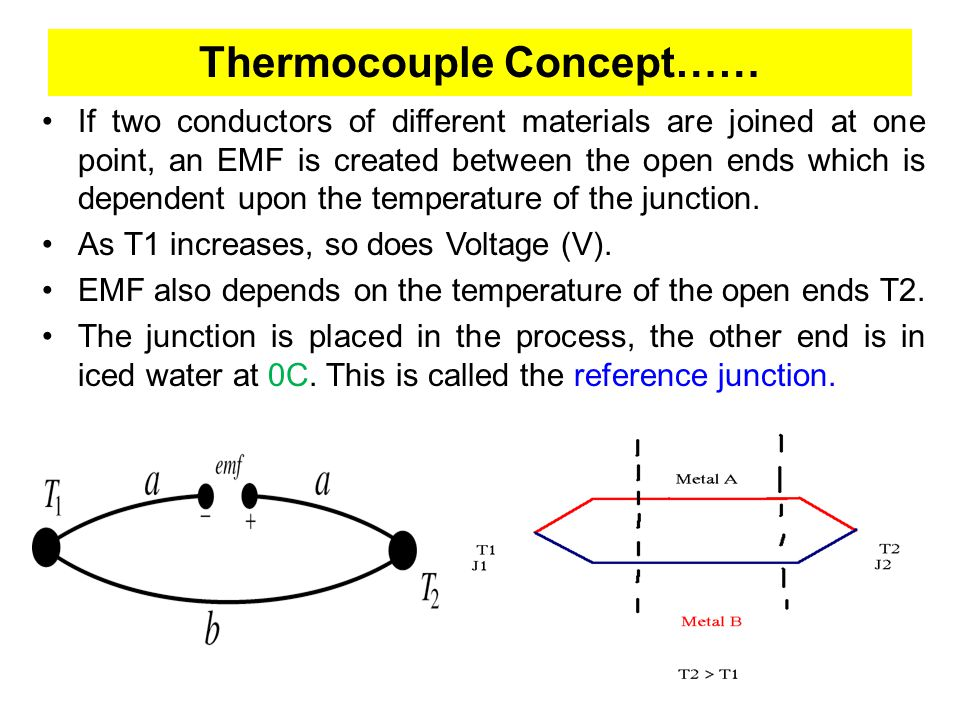 Thermocouple Concept……