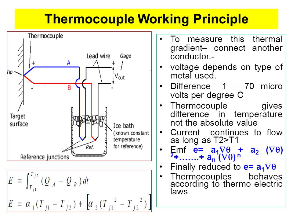 Thermocouple Working Principle