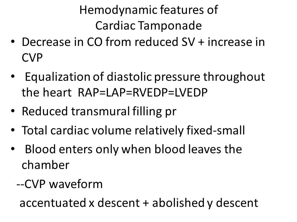 Hemodynamic features of Cardiac Tamponade