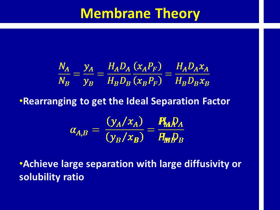 Membrane Theory Rearranging to get the Ideal Separation Factor