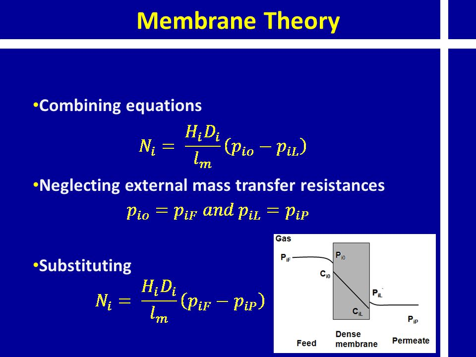 Membrane Theory Combining equations