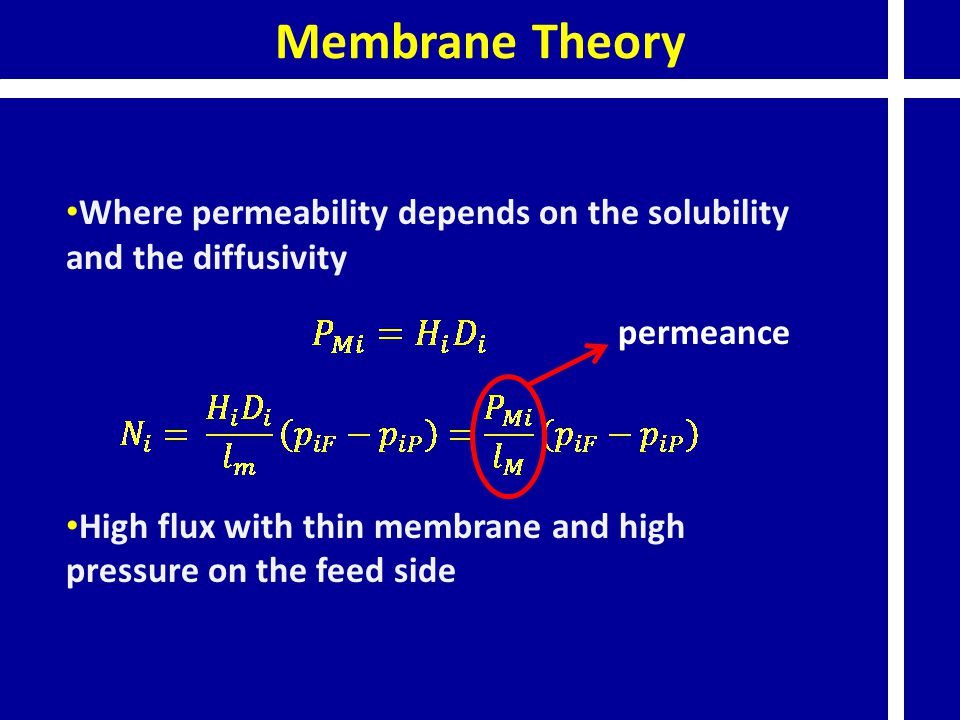 Membrane Theory Where permeability depends on the solubility and the diffusivity. High flux with thin membrane and high pressure on the feed side.