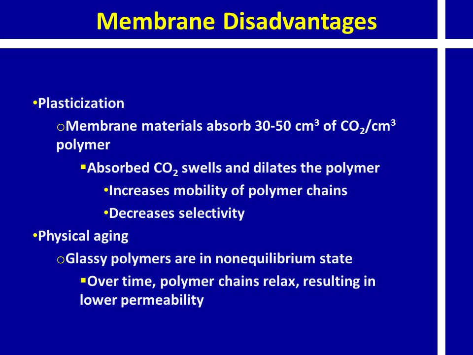 Membrane Disadvantages