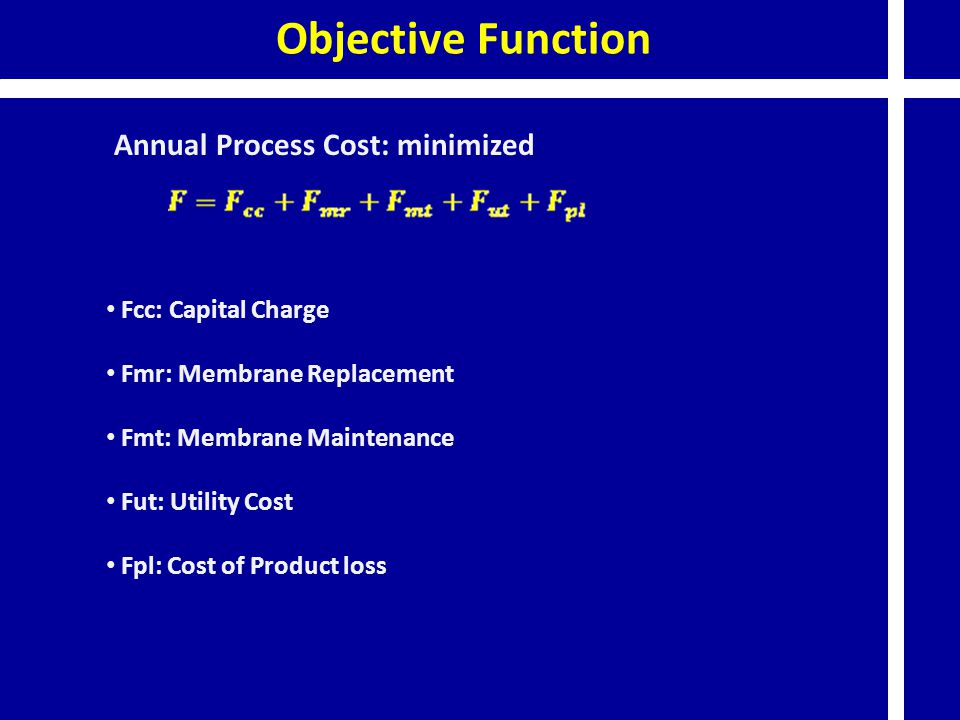 Annual Process Cost: minimized